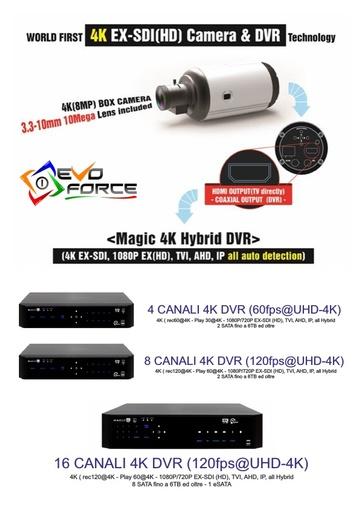 Depliant POWERTECH   DVR serie 4K