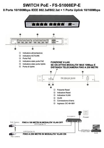 FUNZIONE SPECIALE Switch PoE   FS S1008EP E
