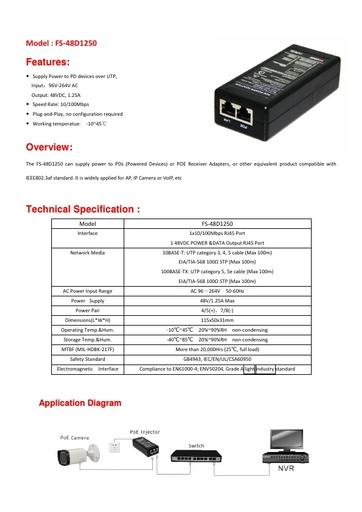 FS 48D1250   PoE INJECTION 60W