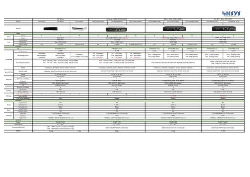 Specifiche tecniche DVR 4NSYS   Settembre 2013